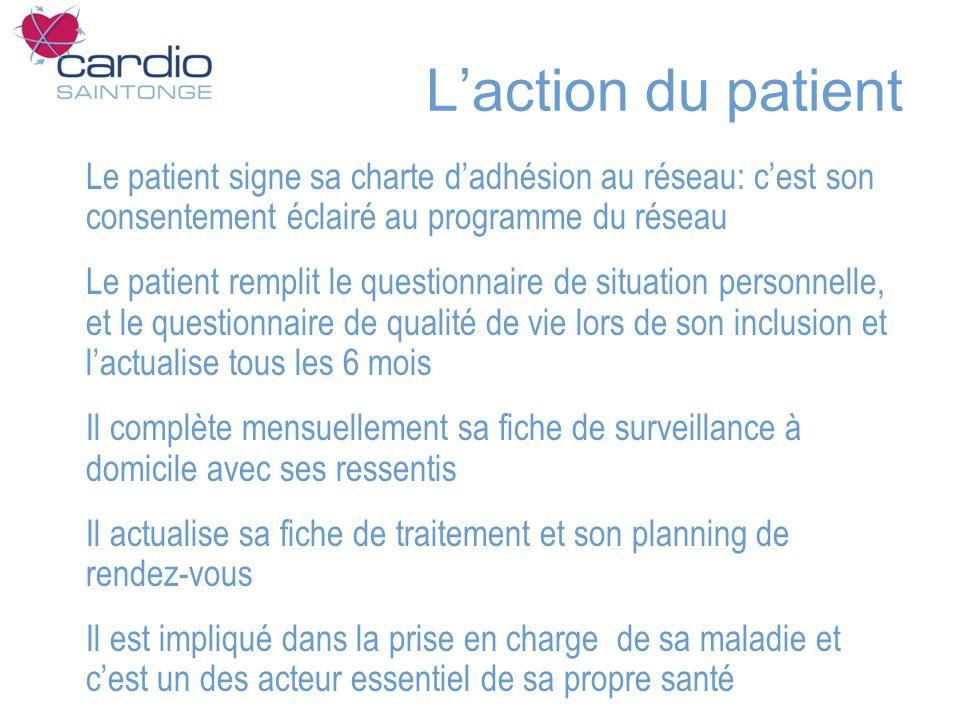 L'action du patient Le patient signe sa charte d'adhésion au réseau: c'est son consentement éclairé au programme du réseau.