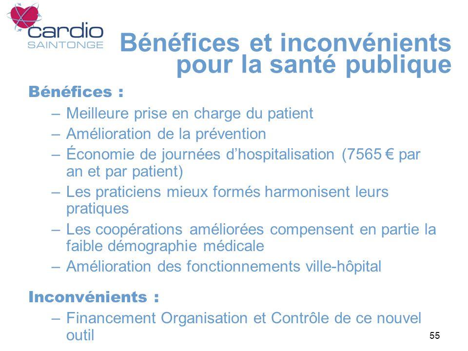 Bénéfices et inconvénients pour la santé publique