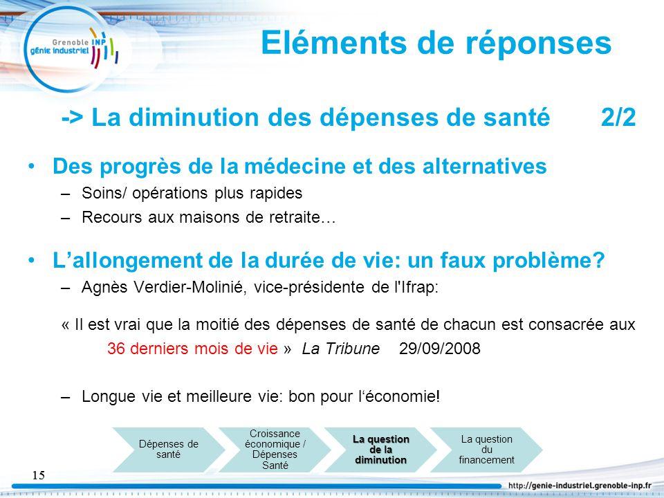 Eléments de réponses Des progrès de la médecine et des alternatives