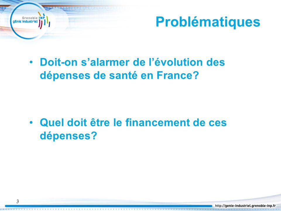 Problématiques Doit-on s'alarmer de l'évolution des dépenses de santé en France.