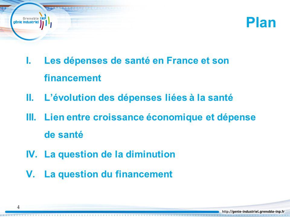 Plan Les dépenses de santé en France et son financement