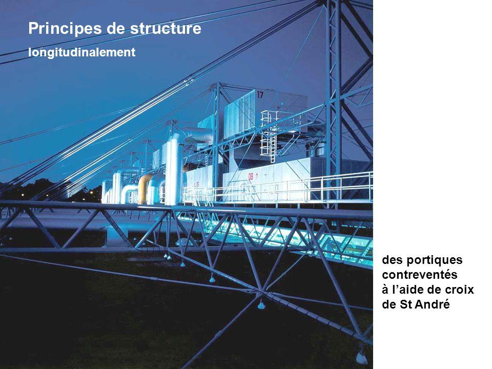 Principes de structure