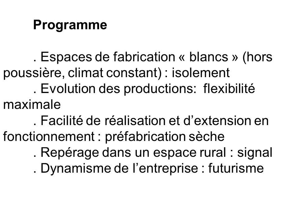 Programme . Espaces de fabrication « blancs » (hors poussière, climat constant) : isolement. . Evolution des productions: flexibilité maximale.