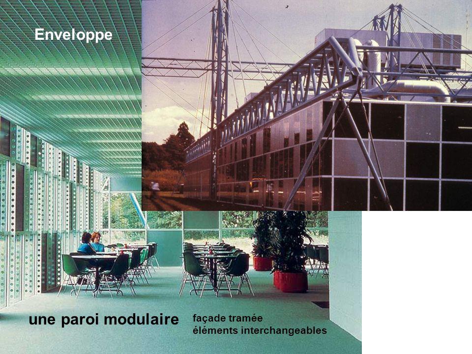 Enveloppe une paroi modulaire façade tramée éléments interchangeables