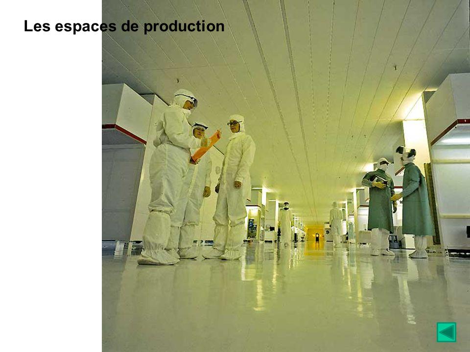 Les espaces de production