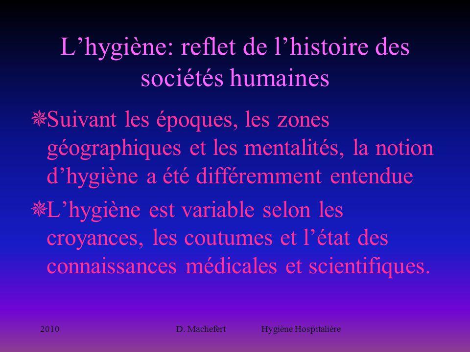L'hygiène: reflet de l'histoire des sociétés humaines