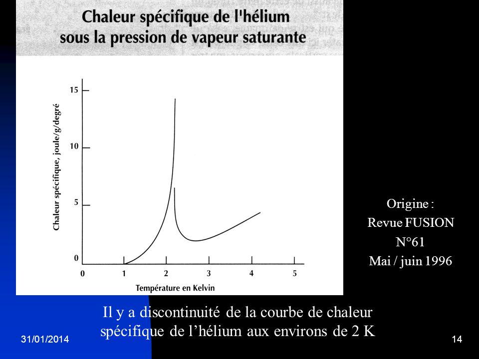 Origine : Revue FUSION. N°61. Mai / juin 1996. Il y a discontinuité de la courbe de chaleur spécifique de l'hélium aux environs de 2 K.