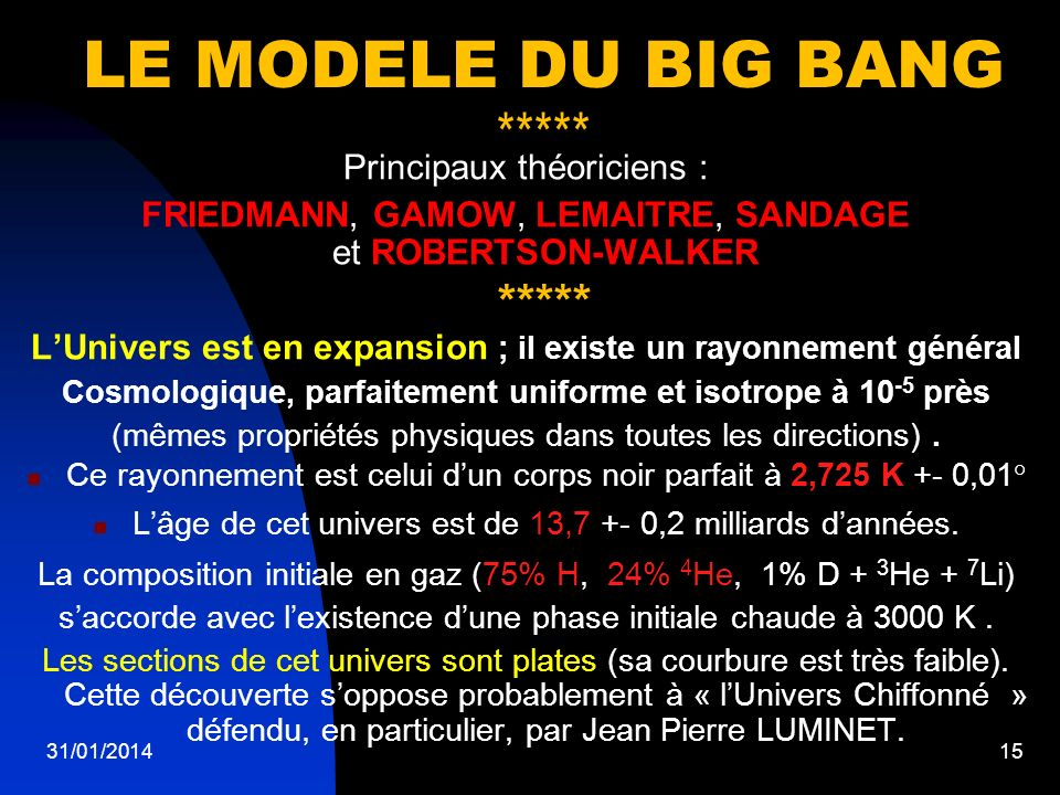 LE MODELE DU BIG BANG *****