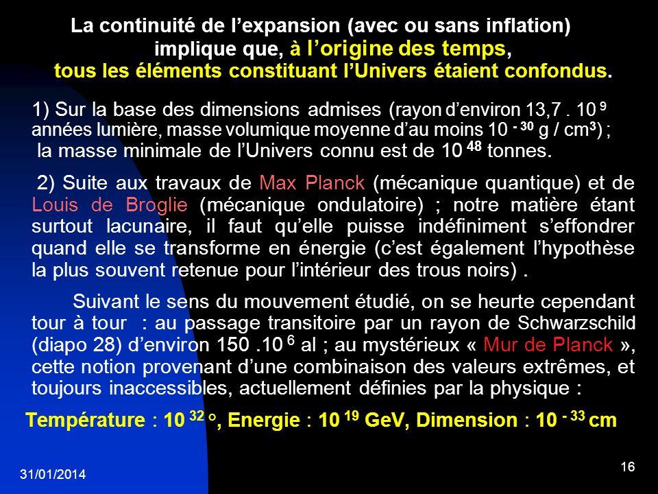 Température : 10 32 °, Energie : 10 19 GeV, Dimension : 10 - 33 cm