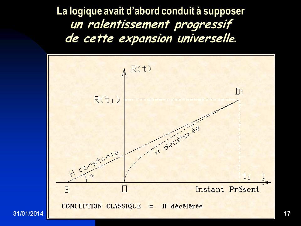 La logique avait d'abord conduit à supposer un ralentissement progressif de cette expansion universelle.
