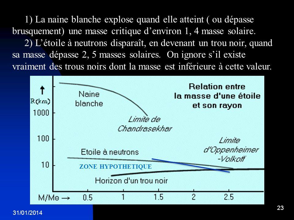 1) La naine blanche explose quand elle atteint ( ou dépasse brusquement) une masse critique d'environ 1, 4 masse solaire.