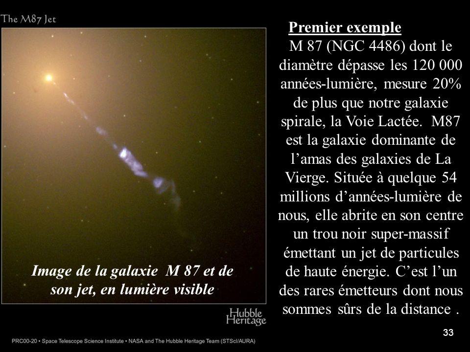 Image de la galaxie M 87 et de son jet, en lumière visible