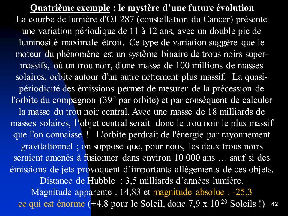 Quatrième exemple : le mystère d'une future évolution