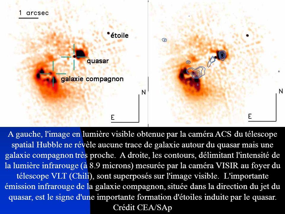 A gauche, l image en lumière visible obtenue par la caméra ACS du télescope spatial Hubble ne révèle aucune trace de galaxie autour du quasar mais une galaxie compagnon très proche.