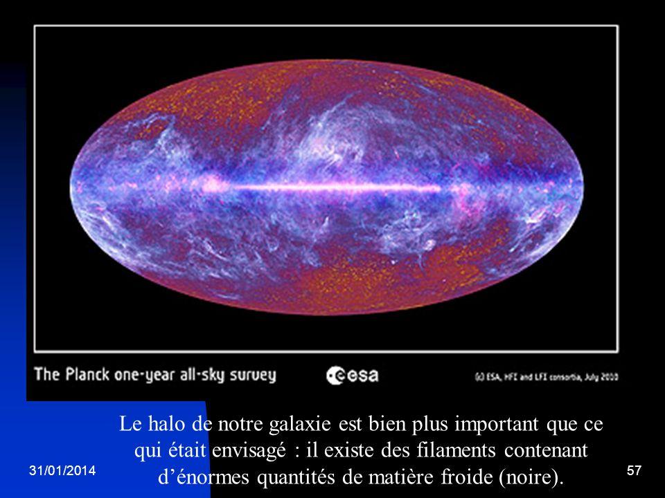 Le halo de notre galaxie est bien plus important que ce qui était envisagé : il existe des filaments contenant d'énormes quantités de matière froide (noire).