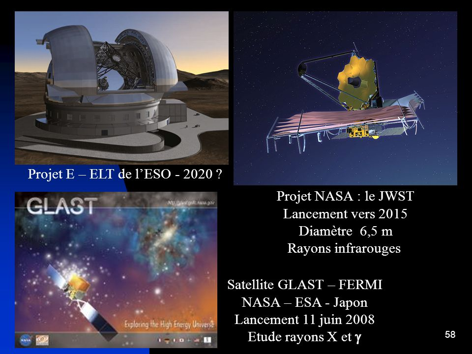 Satellite GLAST – FERMI