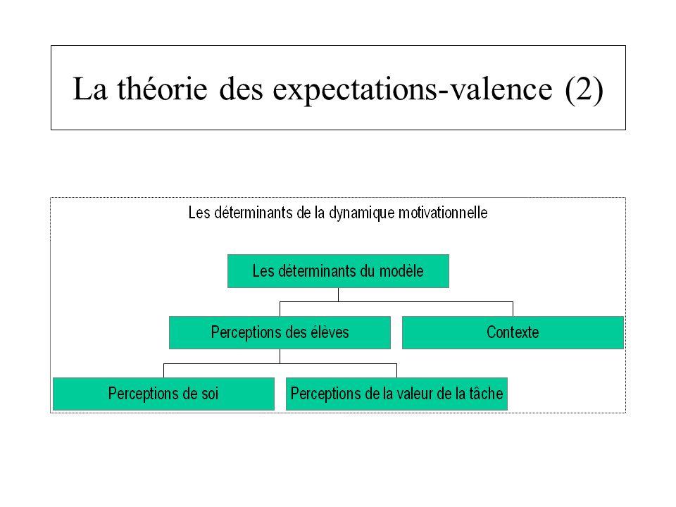 La théorie des expectations-valence (2)