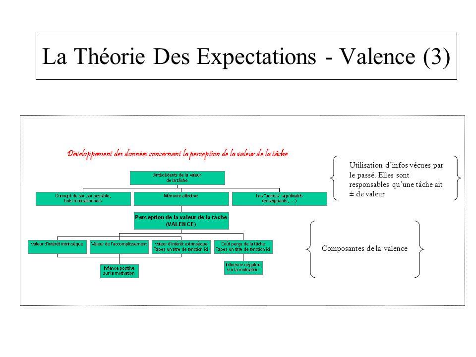 La Théorie Des Expectations - Valence (3)
