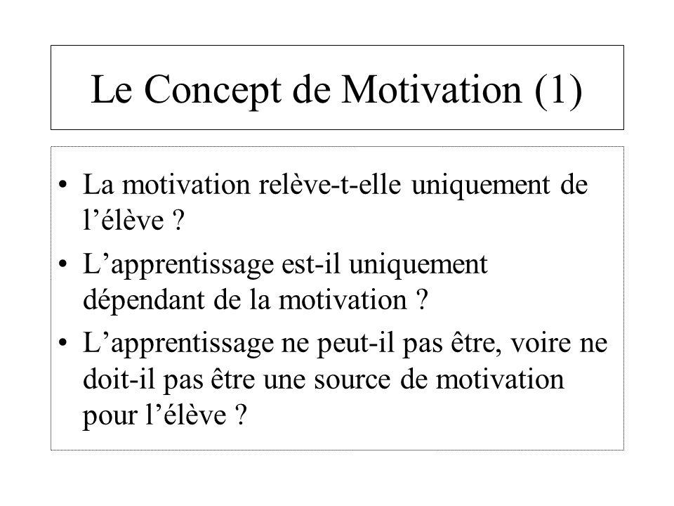 Le Concept de Motivation (1)
