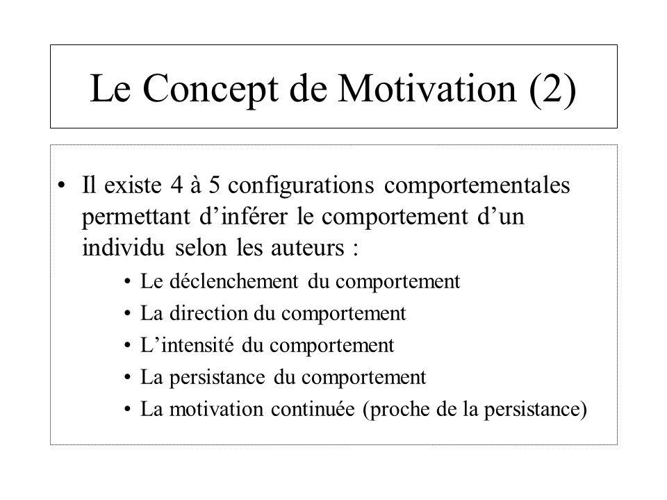 Le Concept de Motivation (2)