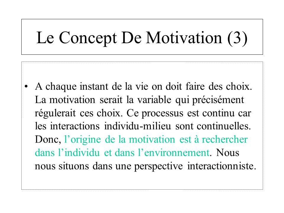 Le Concept De Motivation (3)