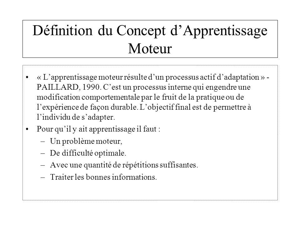 Définition du Concept d'Apprentissage Moteur