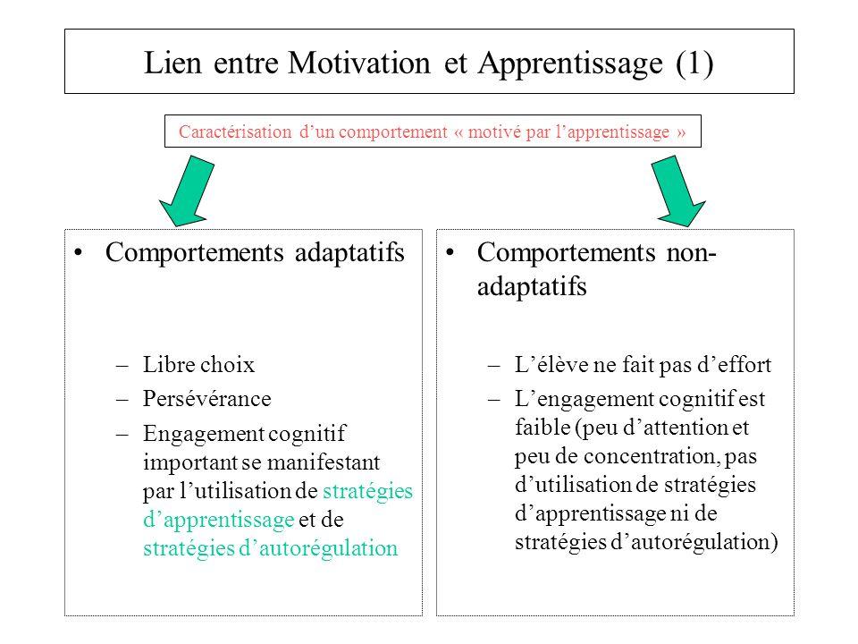 Lien entre Motivation et Apprentissage (1)