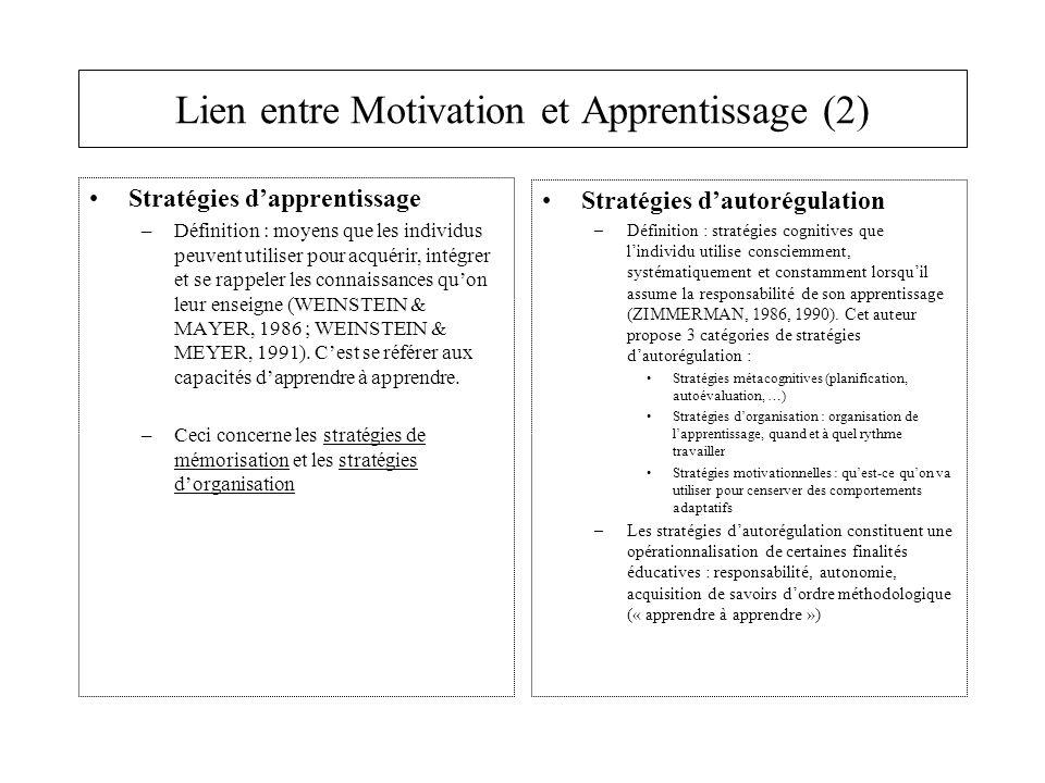 Lien entre Motivation et Apprentissage (2)