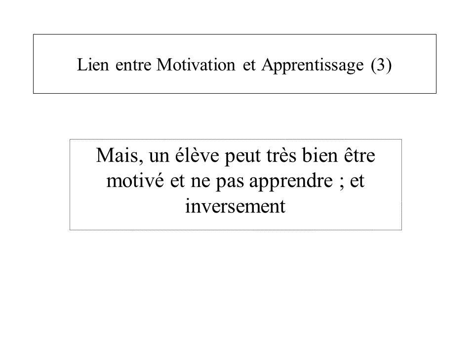 Lien entre Motivation et Apprentissage (3)