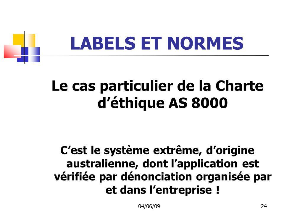 Le cas particulier de la Charte d'éthique AS 8000