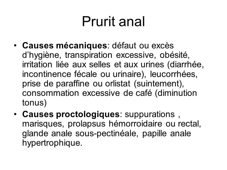 Prurit anal