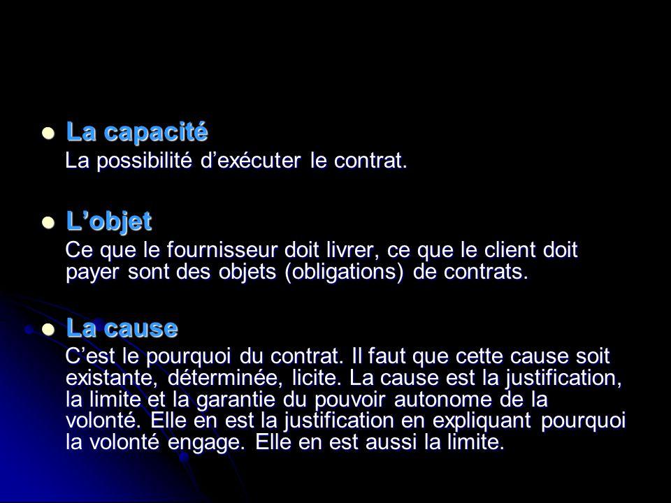 La capacité L'objet La cause La possibilité d'exécuter le contrat.