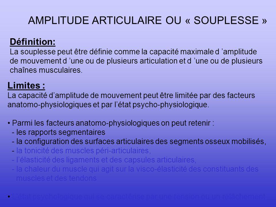 AMPLITUDE ARTICULAIRE OU « SOUPLESSE »