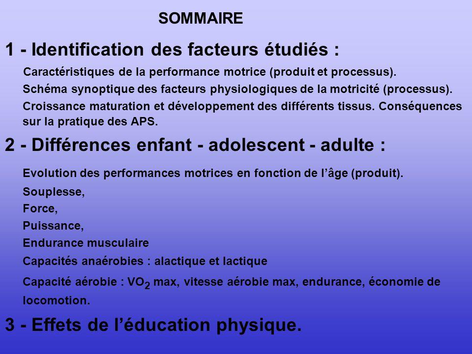 1 - Identification des facteurs étudiés :