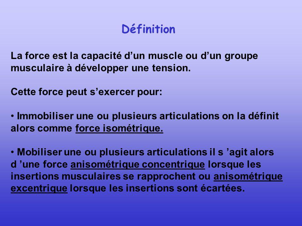 Définition La force est la capacité d'un muscle ou d'un groupe musculaire à développer une tension.