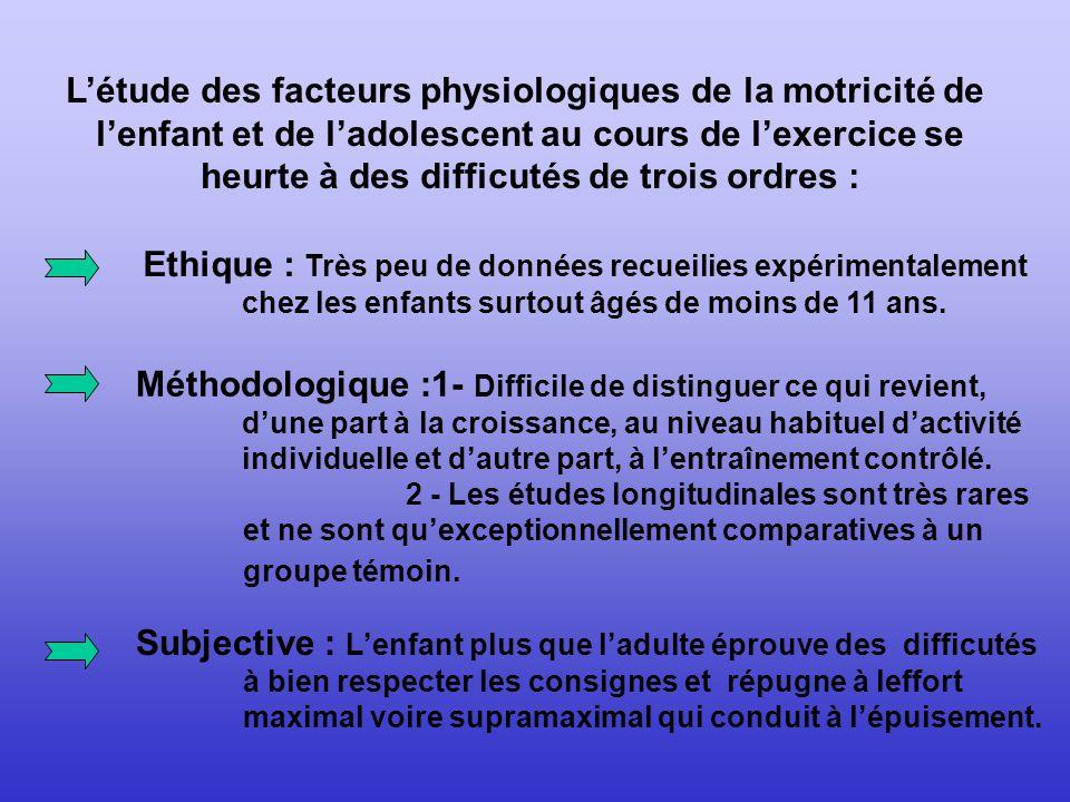 L'étude des facteurs physiologiques de la motricité de