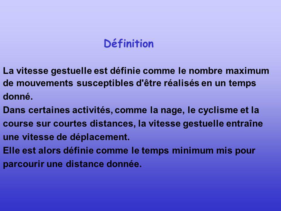 Définition La vitesse gestuelle est définie comme le nombre maximum