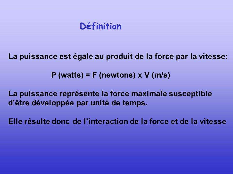 Définition La puissance est égale au produit de la force par la vitesse: P (watts) = F (newtons) x V (m/s)