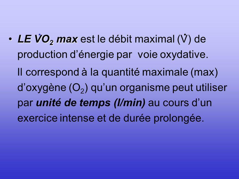 . . LE VO2 max est le débit maximal (V) de production d'énergie par voie oxydative.