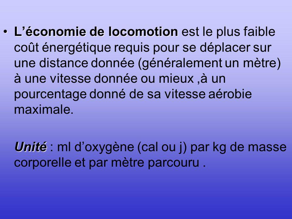 L'économie de locomotion est le plus faible coût énergétique requis pour se déplacer sur une distance donnée (généralement un mètre) à une vitesse donnée ou mieux ,à un pourcentage donné de sa vitesse aérobie maximale.