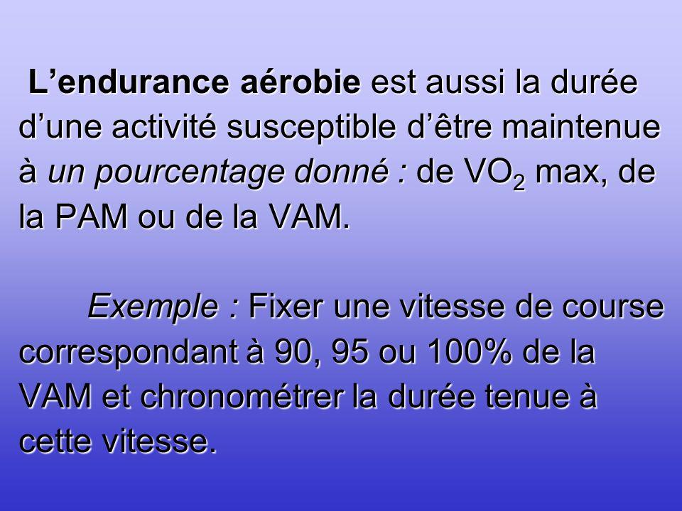 L'endurance aérobie est aussi la durée d'une activité susceptible d'être maintenue à un pourcentage donné : de VO2 max, de la PAM ou de la VAM.