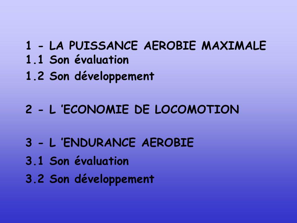 1 - LA PUISSANCE AEROBIE MAXIMALE