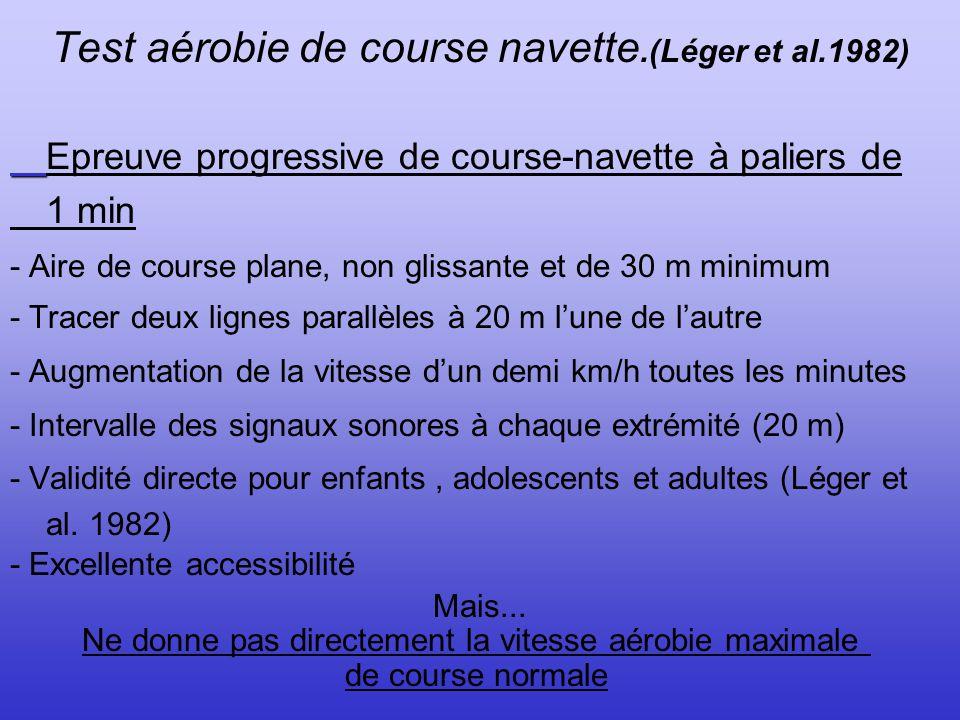 Test aérobie de course navette.(Léger et al.1982)