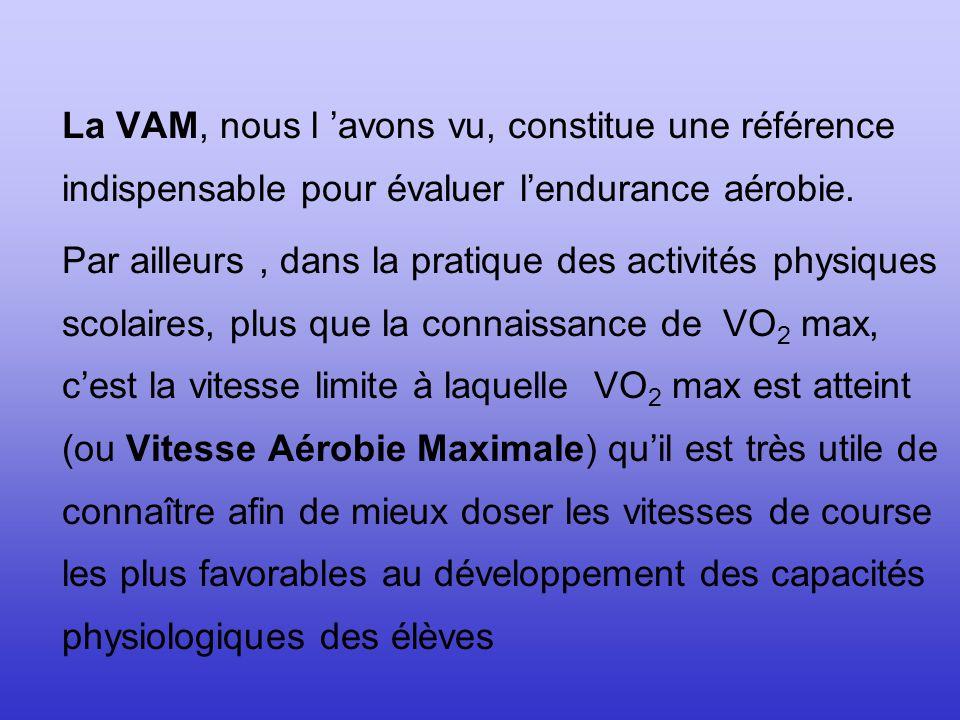 La VAM, nous l 'avons vu, constitue une référence indispensable pour évaluer l'endurance aérobie.