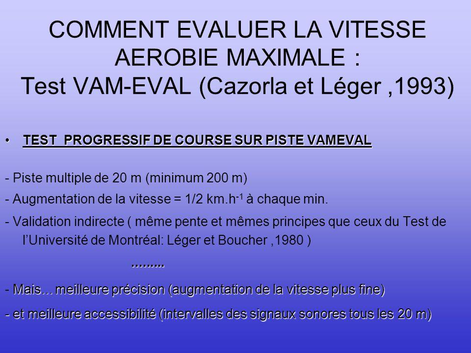 COMMENT EVALUER LA VITESSE AEROBIE MAXIMALE : Test VAM-EVAL (Cazorla et Léger ,1993)