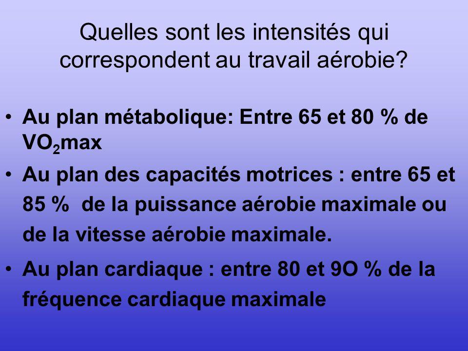 Quelles sont les intensités qui correspondent au travail aérobie
