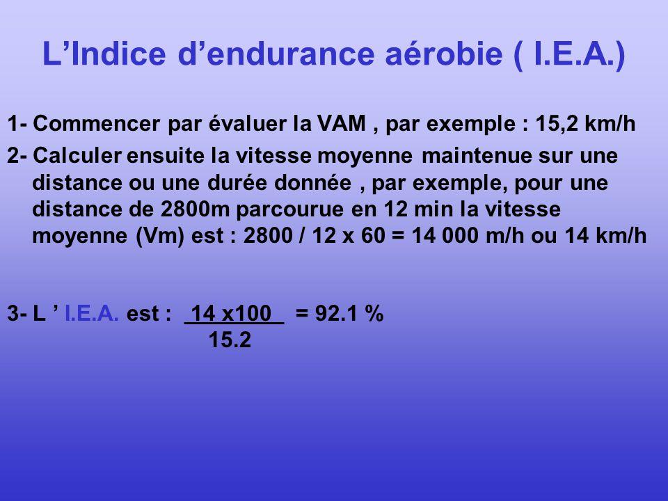 L'Indice d'endurance aérobie ( I.E.A.)
