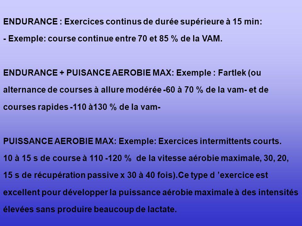 ENDURANCE : Exercices continus de durée supérieure à 15 min: