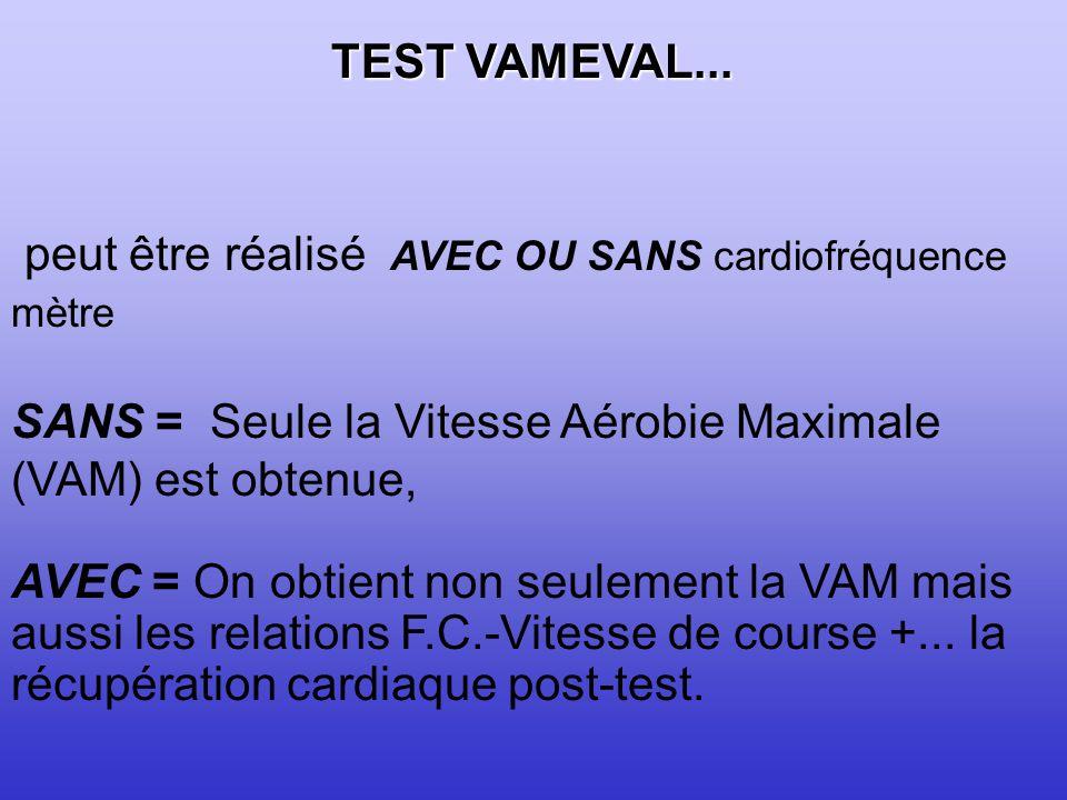 TEST VAMEVAL... peut être réalisé AVEC OU SANS cardiofréquence mètre. SANS = Seule la Vitesse Aérobie Maximale (VAM) est obtenue,