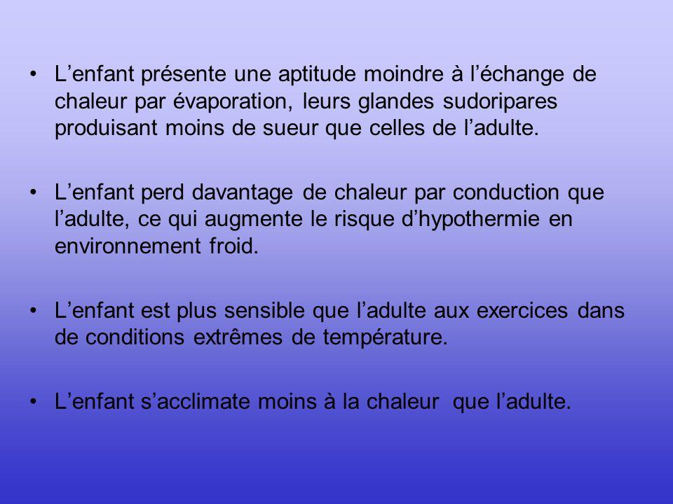 L'enfant présente une aptitude moindre à l'échange de chaleur par évaporation, leurs glandes sudoripares produisant moins de sueur que celles de l'adulte.